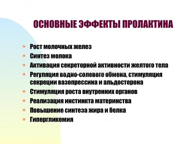 Анализ крови на пролактин с нагрузкой Реакция манту Ясногорская улица